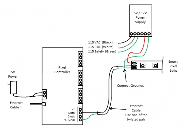 Jayco Trailer Wiring Harness Wiring Diagram Fuse Box